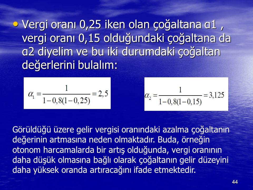 Vergi oranı 0,25 iken olan çoğaltana α1, vergi oranı 0,15 olduğundaki çoğaltana da α2 diyelim ve bu iki durumdaki çoğaltan değerlerini bulalım: Vergi