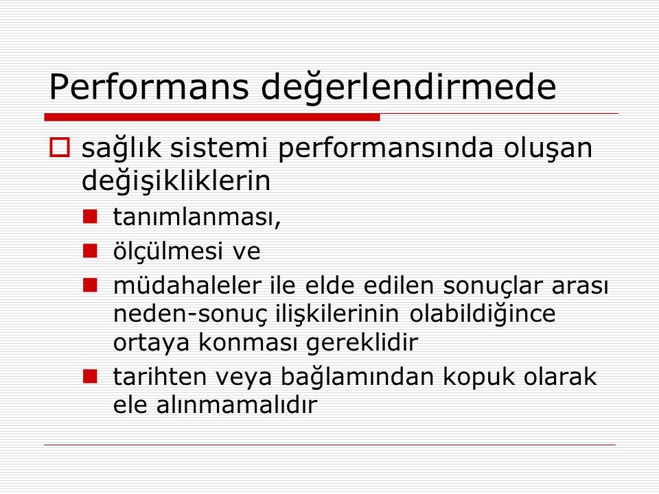 Performans değerlendirmede  sağlık sistemi performansında oluşan değişikliklerin tanımlanması, ölçülmesi ve müdahaleler ile elde edilen sonuçlar aras
