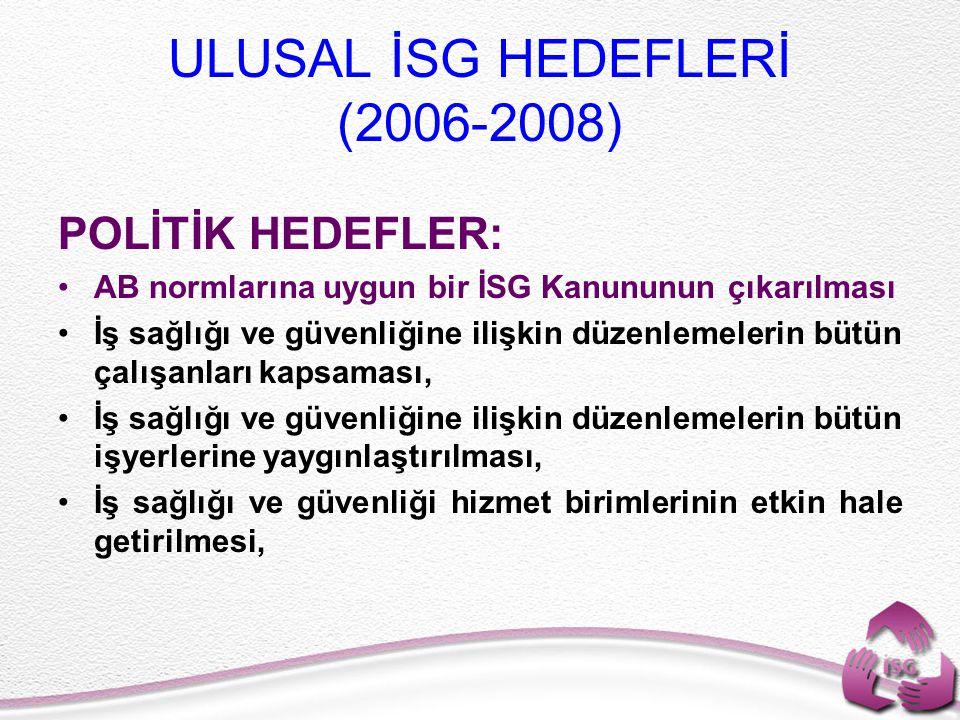 ULUSAL İSG HEDEFLERİ (2006-2008) POLİTİK HEDEFLER: AB normlarına uygun bir İSG Kanununun çıkarılması İş sağlığı ve güvenliğine ilişkin düzenlemelerin