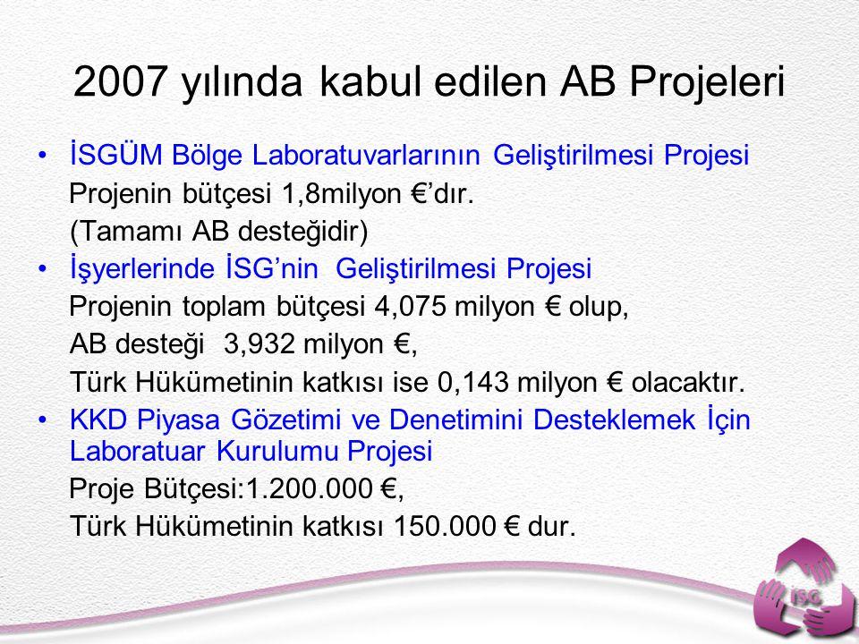 2007 yılında kabul edilen AB Projeleri İSGÜM Bölge Laboratuvarlarının Geliştirilmesi Projesi Projenin bütçesi 1,8milyon €'dır. (Tamamı AB desteğidir)