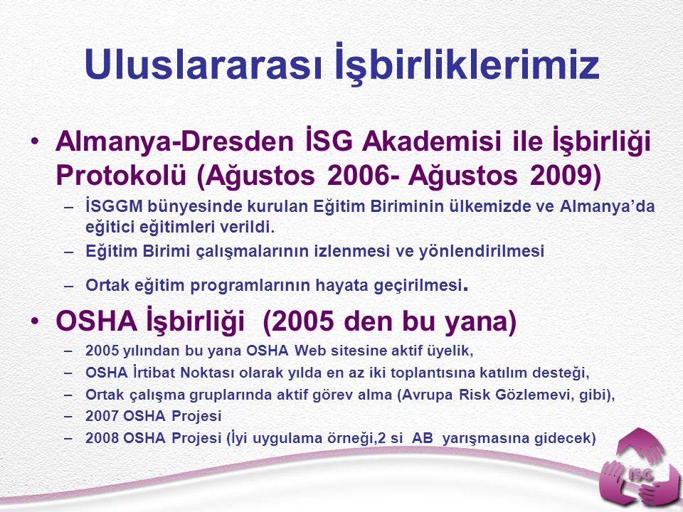 Uluslararası İşbirliklerimiz Almanya-Dresden İSG Akademisi ile İşbirliği Protokolü (Ağustos 2006- Ağustos 2009) –İSGGM bünyesinde kurulan Eğitim Birim