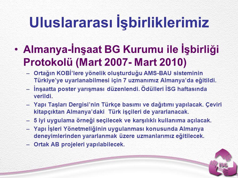 Uluslararası İşbirliklerimiz Almanya-İnşaat BG Kurumu ile İşbirliği Protokolü (Mart 2007- Mart 2010) –Ortağın KOBİ'lere yönelik oluşturduğu AMS-BAU si