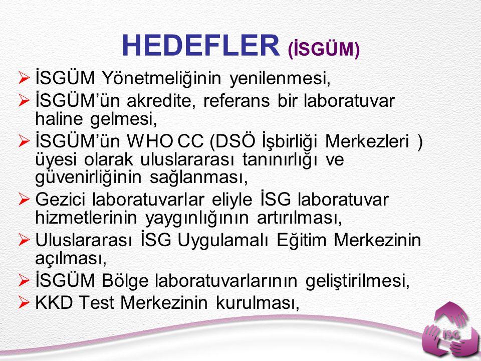 HEDEFLER (İSGÜM)  İSGÜM Yönetmeliğinin yenilenmesi,  İSGÜM'ün akredite, referans bir laboratuvar haline gelmesi,  İSGÜM'ün WHO CC (DSÖ İşbirliği Me
