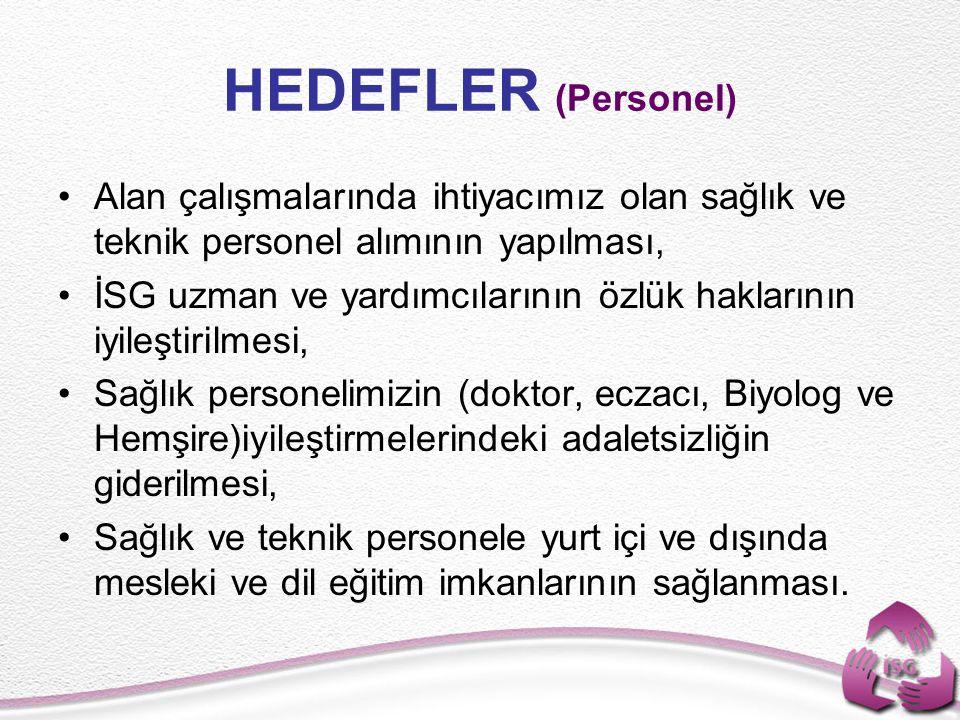 HEDEFLER (Personel) Alan çalışmalarında ihtiyacımız olan sağlık ve teknik personel alımının yapılması, İSG uzman ve yardımcılarının özlük haklarının i