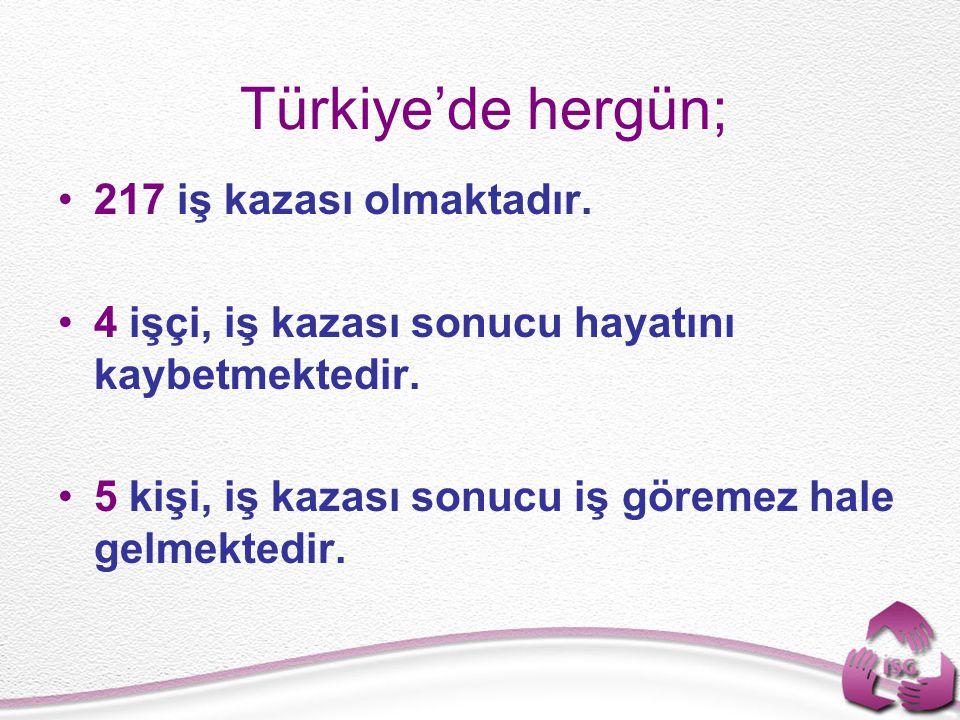 Türkiye'de hergün; 217 iş kazası olmaktadır. 4 işçi, iş kazası sonucu hayatını kaybetmektedir. 5 kişi, iş kazası sonucu iş göremez hale gelmektedir.