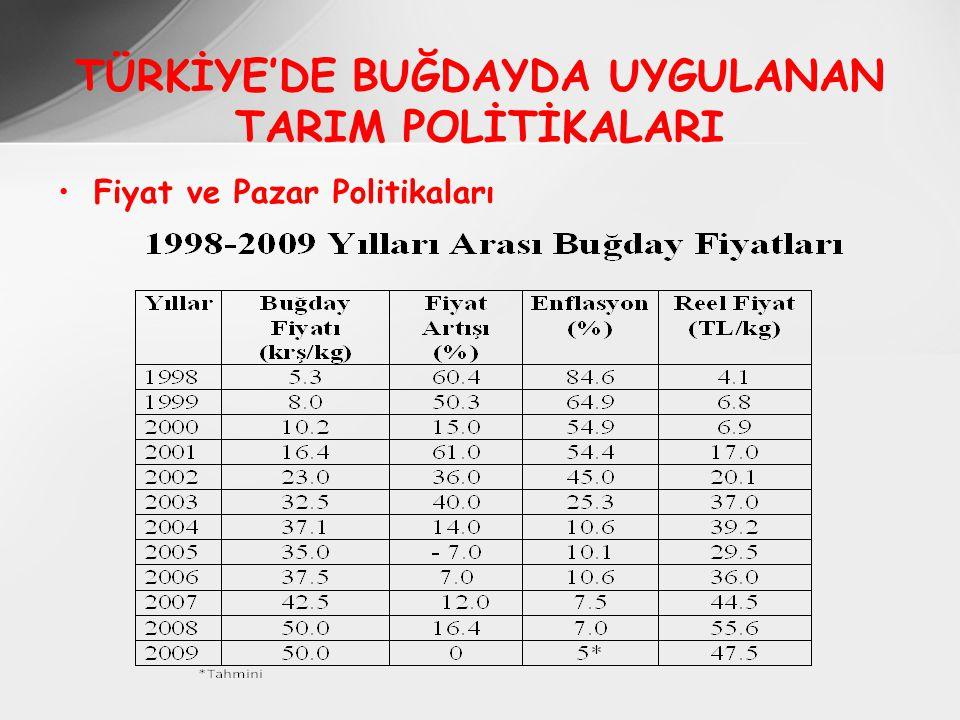 Fiyat ve Pazar Politikaları TÜRKİYE'DE BUĞDAYDA UYGULANAN TARIM POLİTİKALARI