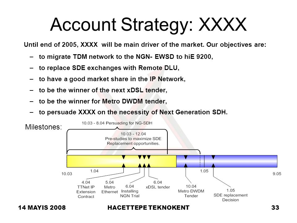 14 MAYIS 2008HACETTEPE TEKNOKENT33 Account Strategy: XXXX Until end of 2005, XXXX will be main driver of the market.