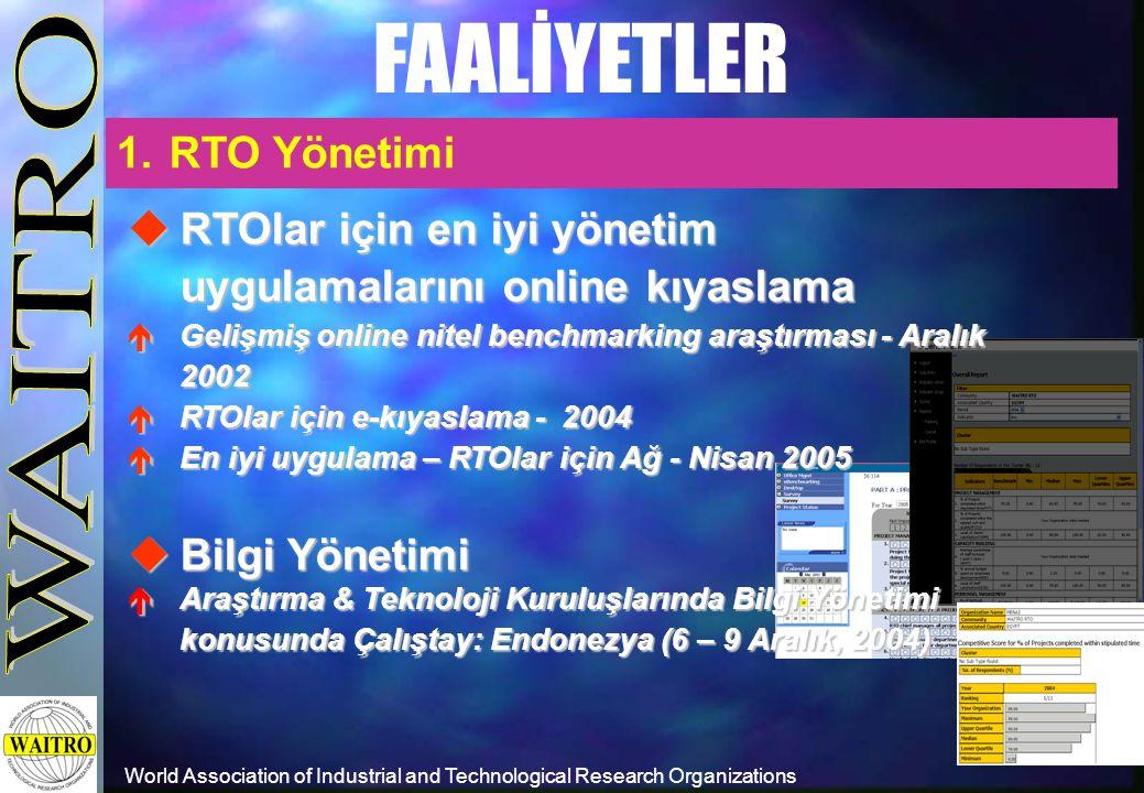 World Association of Industrial and Technological Research Organizations FAALİYETLER 1.RTO Yönetimi  RTOlar için en iyi yönetim uygulamalarını online