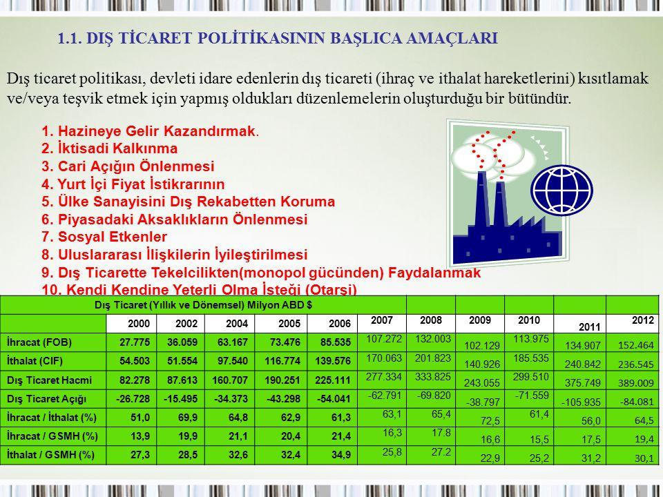 Buğday ABD'nin teklif eğrisi ABD'nin iç fiyat oranı Türkiye'nin iç fiyat oranı P P M 0 Türkiye'nin teklif eğrisi Kâğıt L Bir teklif eğrisi hem arz hem de talep eğrisi olmak özelliklerine sahiptir.