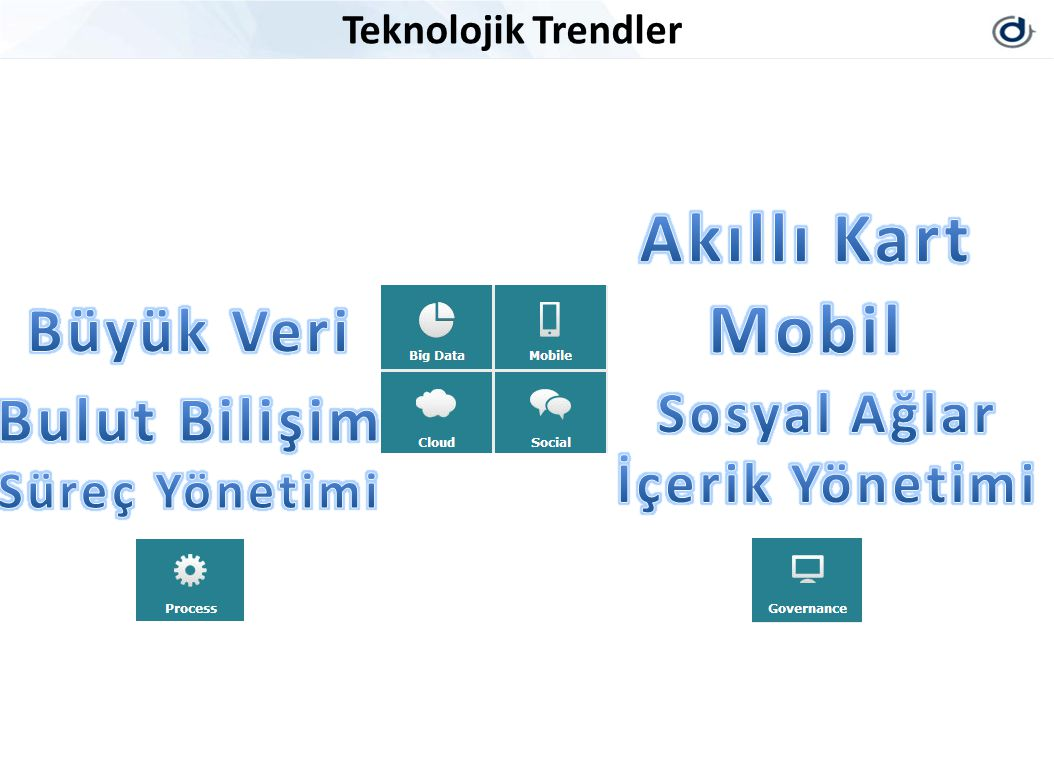 Teknolojik Trendler