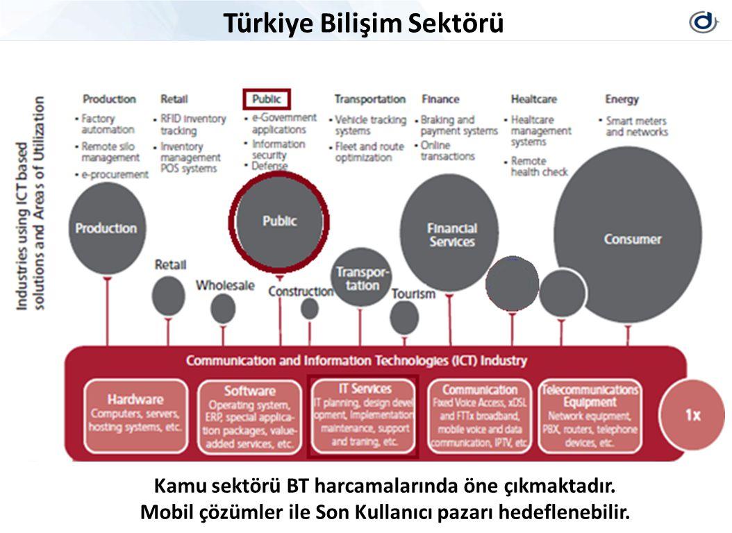 Türkiye Bilişim Sektörü Kamu sektörü BT harcamalarında öne çıkmaktadır. Mobil çözümler ile Son Kullanıcı pazarı hedeflenebilir.