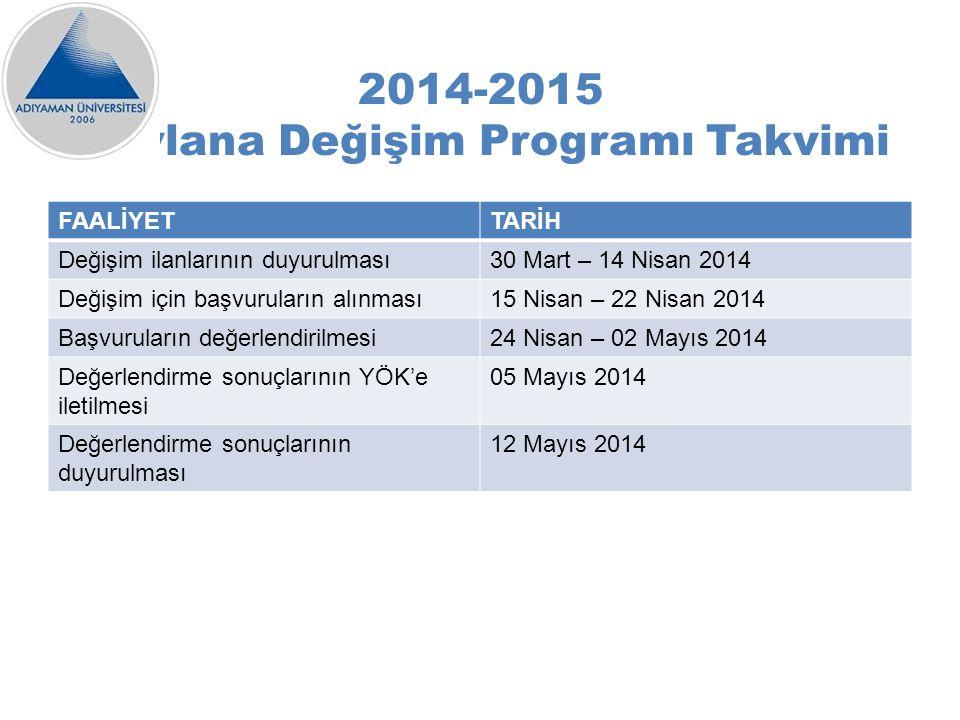 2014-2015 Mevlana Değişim Programı Takvimi FAALİYETTARİH Değişim ilanlarının duyurulması30 Mart – 14 Nisan 2014 Değişim için başvuruların alınması15 Nisan – 22 Nisan 2014 Başvuruların değerlendirilmesi24 Nisan – 02 Mayıs 2014 Değerlendirme sonuçlarının YÖK'e iletilmesi 05 Mayıs 2014 Değerlendirme sonuçlarının duyurulması 12 Mayıs 2014