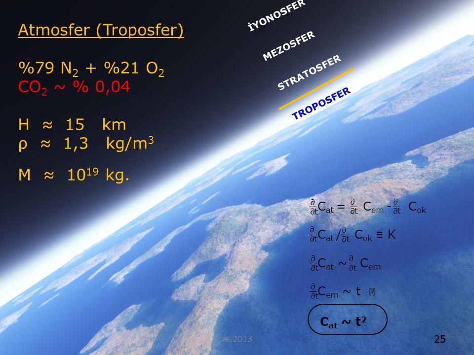 Atmosfer (Troposfer) %79 N 2 + %21 O 2 CO 2 ~ % 0,04 H ≈ 15 km ρ ≈ 1,3 kg/m 3 M ≈ 10 19 kg. İYONOSFER MEZOSFER STRATOSFER TROPOSFER C at = C em - C ok