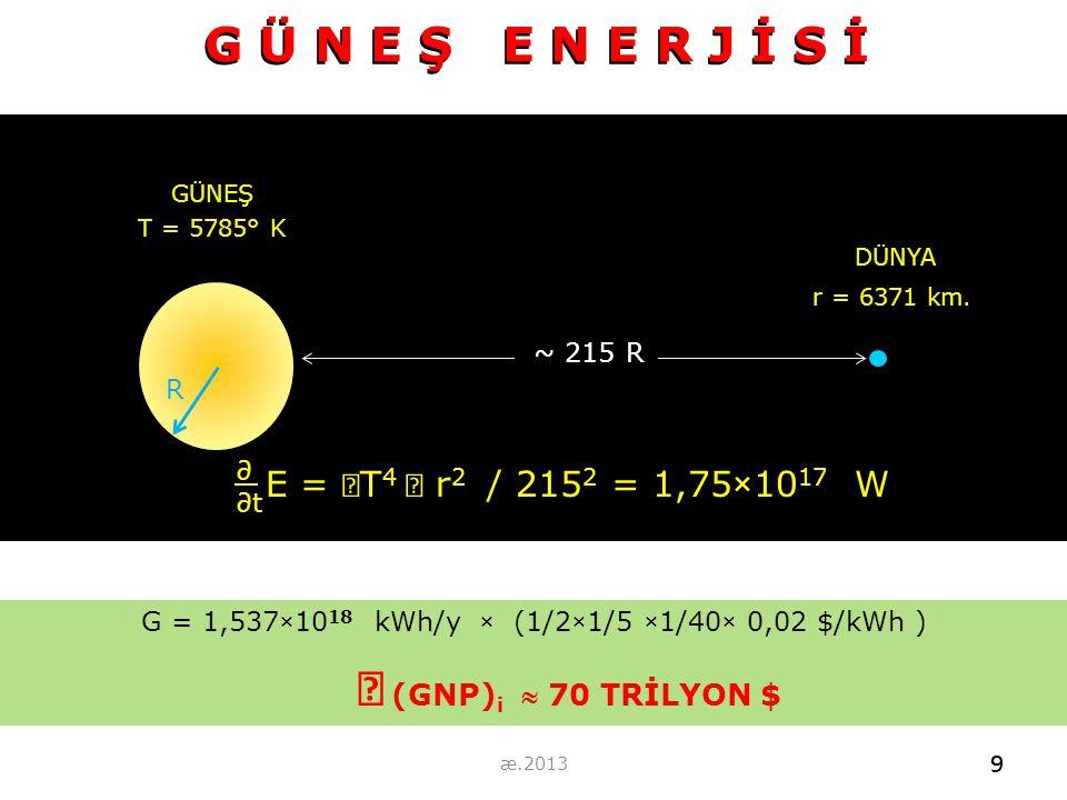 GÜNEŞ T = 5785° K 9 R ~ 215 R DÜNYA r = 6371 km. E =  T 4  r 2 / 215 2 = 1,75×10 17 W G = 1,537×10 18 kWh/y × (1/2×1/5 ×1/40× 0,02 $/kWh )  (GNP) i