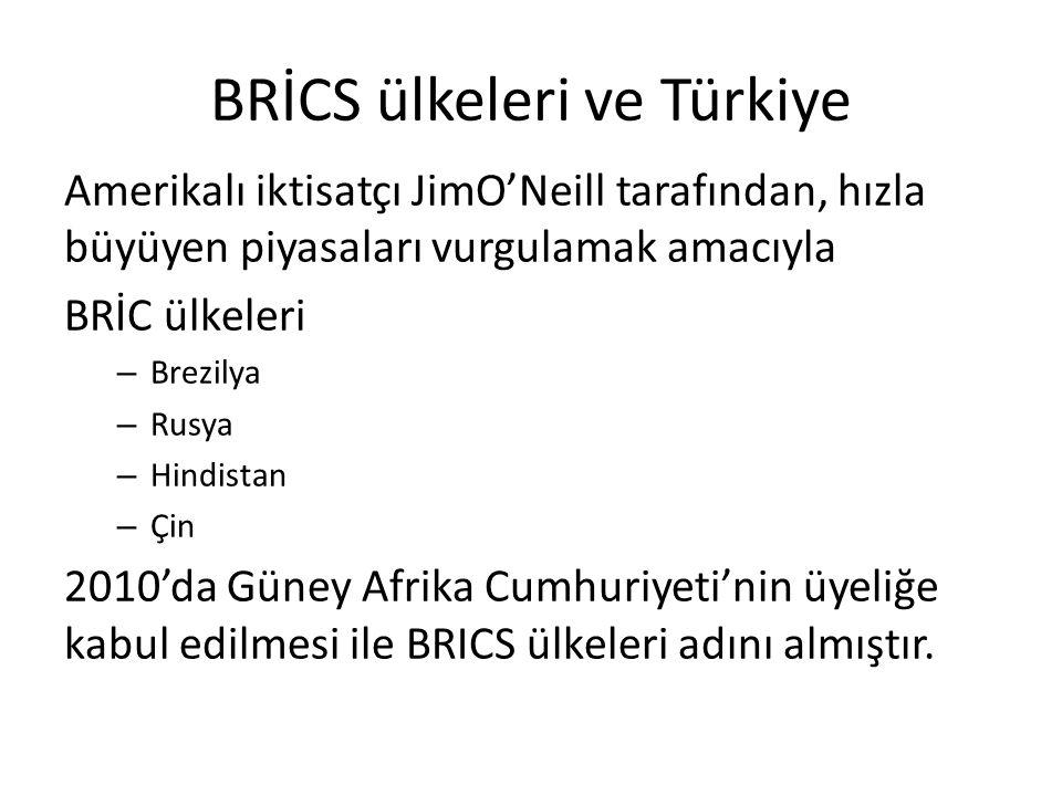 BRİCS ülkeleri ve Türkiye Amerikalı iktisatçı JimO'Neill tarafından, hızla büyüyen piyasaları vurgulamak amacıyla BRİC ülkeleri – Brezilya – Rusya – H