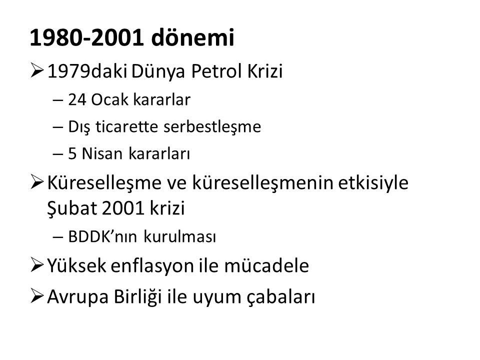 2001'den Günümüze  2001krizi ve 'Güçlü Ekonomiye Geçiş Programı''  AKP hükümeti başa gelmesiyle; – Kamu maliyesinde harcamaları kısıcı – Vergileri artırıcı – Kamu borçlarını azaltıcı yönde adımlar atıldı.
