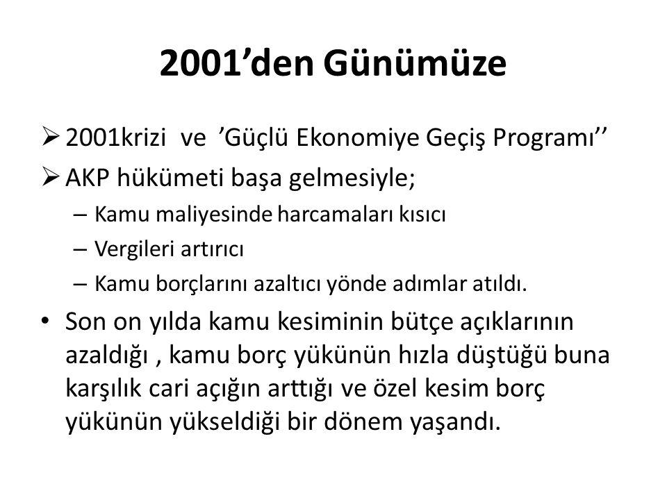 2001'den Günümüze  2001krizi ve 'Güçlü Ekonomiye Geçiş Programı''  AKP hükümeti başa gelmesiyle; – Kamu maliyesinde harcamaları kısıcı – Vergileri a