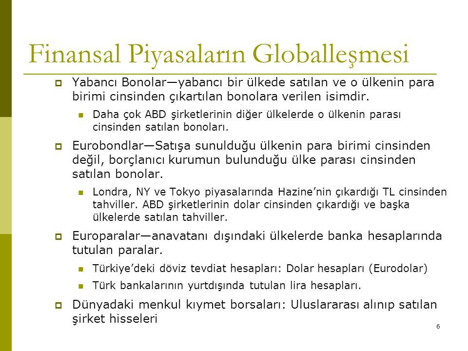 6 Finansal Piyasaların Globalleşmesi  Yabancı Bonolar—yabancı bir ülkede satılan ve o ülkenin para birimi cinsinden çıkartılan bonolara verilen isimd