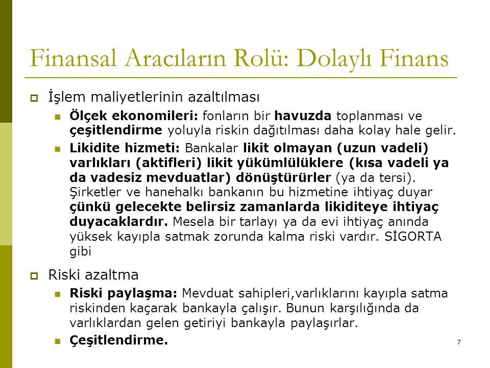 7 Finansal Aracıların Rolü: Dolaylı Finans  İşlem maliyetlerinin azaltılması Ölçek ekonomileri: fonların bir havuzda toplanması ve çeşitlendirme yolu