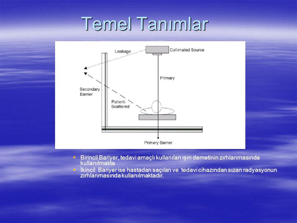 Temel Tanımlar   Birincil Bariyer, tedavi amaçlı kullanılan ışın demetinin zırhlanmasında kullanılmakta   İkincil Bariyer ise hastadan saçılan ve