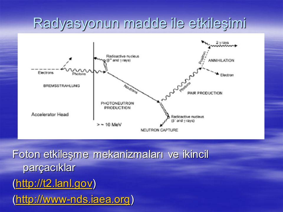 Radyasyonun madde ile etkileşimi Foton etkileşme mekanizmaları ve ikincil parçacıklar (http://t2.lanl.gov) http://t2.lanl.gov (http://www-nds.iaea.org
