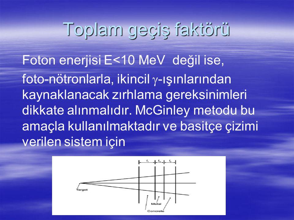 Foton enerjisi E<10 MeV değil ise, foto-nötronlarla, ikincil  -ışınlarından kaynaklanacak zırhlama gereksinimleri dikkate alınmalıdır. McGinley metod