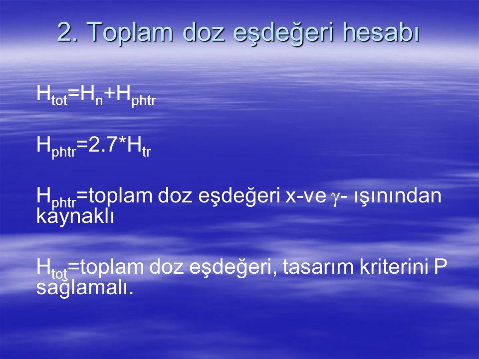 H tot =H n +H phtr H phtr =2.7*H tr H phtr =toplam doz eşdeğeri x-ve  - ışınından kaynaklı H tot =toplam doz eşdeğeri, tasarım kriterini P sağlamalı.