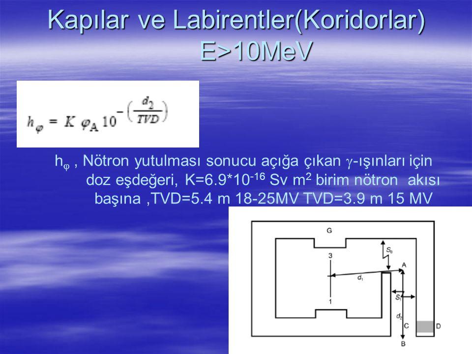 h , Nötron yutulması sonucu açığa çıkan  -ışınları için doz eşdeğeri, K=6.9*10 -16 Sv m 2 birim nötron akısı başına,TVD=5.4 m 18-25MV TVD=3.9 m 15 M