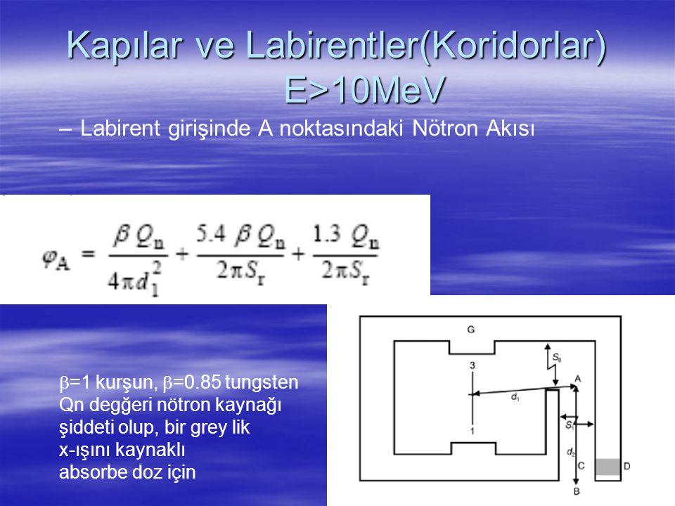 – –Labirent girişinde A noktasındaki Nötron Akısı  =1 kurşun,  =0.85 tungsten Qn degğeri nötron kaynağı şiddeti olup, bir grey lik x-ışını kaynaklı