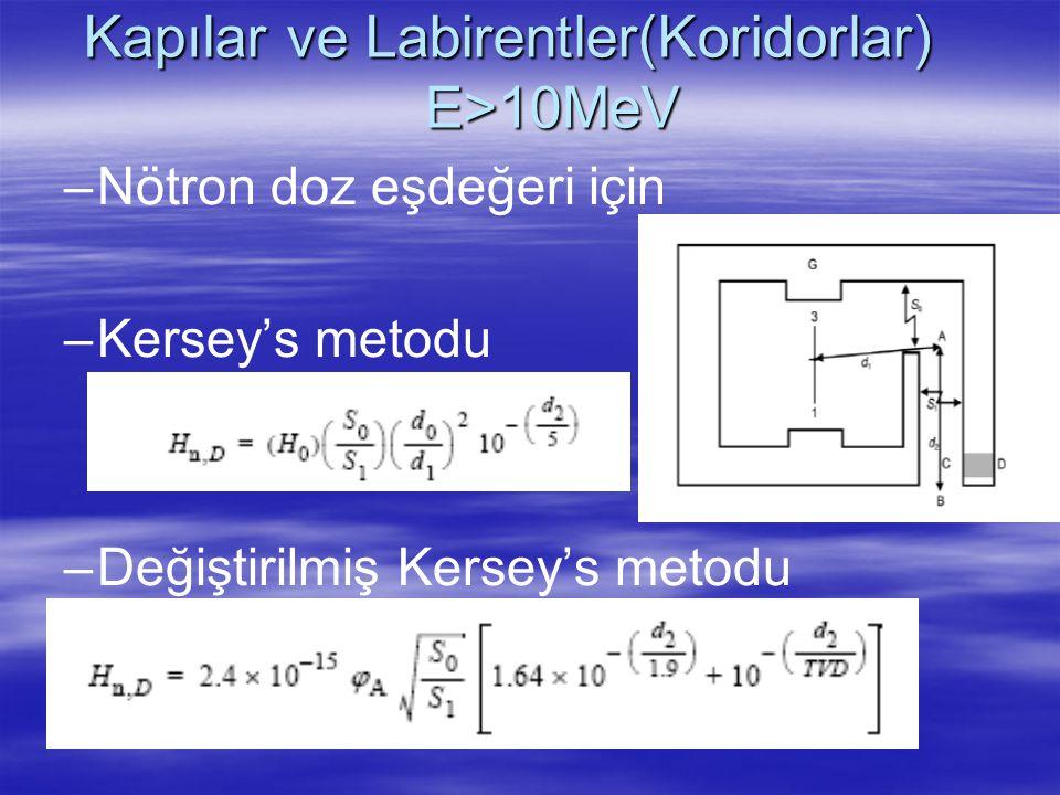 – –Nötron doz eşdeğeri için – –Kersey's metodu – –Değiştirilmiş Kersey's metodu Kapılar ve Labirentler(Koridorlar) E>10MeV