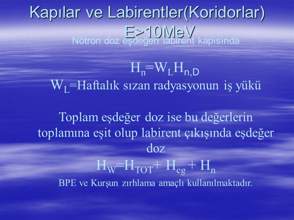 Nötron doz eşdeğeri labirent kapısında H n =W L H n,D W L =Haftalık sızan radyasyonun iş yükü Toplam eşdeğer doz ise bu değerlerin toplamına eşit olup