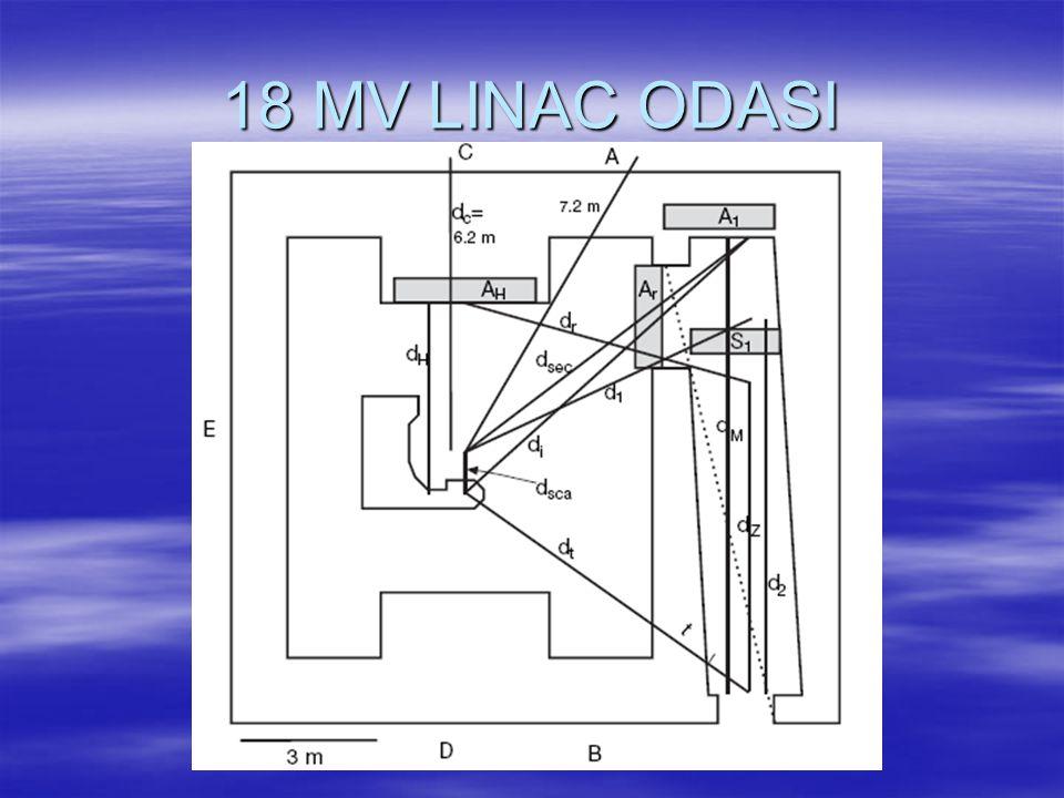 18 MV LINAC ODASI