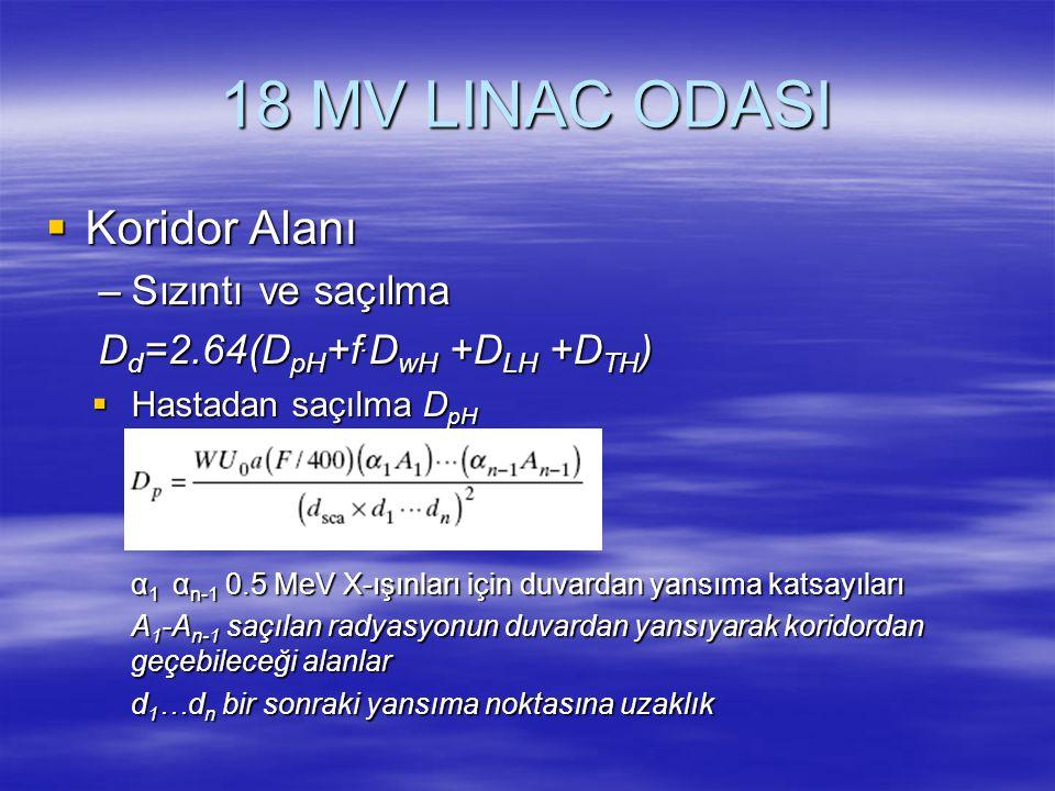 18 MV LINAC ODASI  Koridor Alanı –Sızıntı ve saçılma D d =2.64(D pH +f. D wH +D LH +D TH )  Hastadan saçılma D pH α 1 α n-1 0.5 MeV X-ışınları için