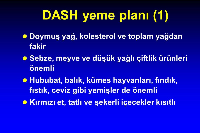 DASH yeme planı (1) l Doymuş yağ, kolesterol ve toplam yağdan fakir l Sebze, meyve ve düşük yağlı çiftlik ürünleri önemli l Hububat, balık, kümes hayv