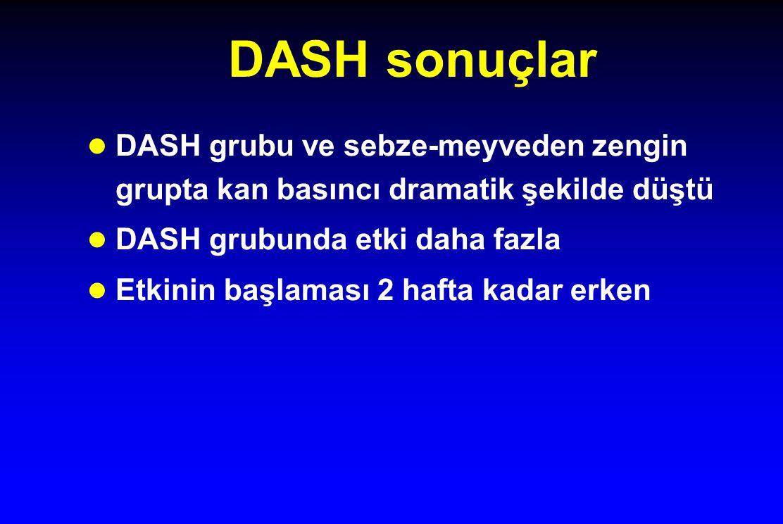 DASH sonuçlar l DASH grubu ve sebze-meyveden zengin grupta kan basıncı dramatik şekilde düştü l DASH grubunda etki daha fazla l Etkinin başlaması 2 ha