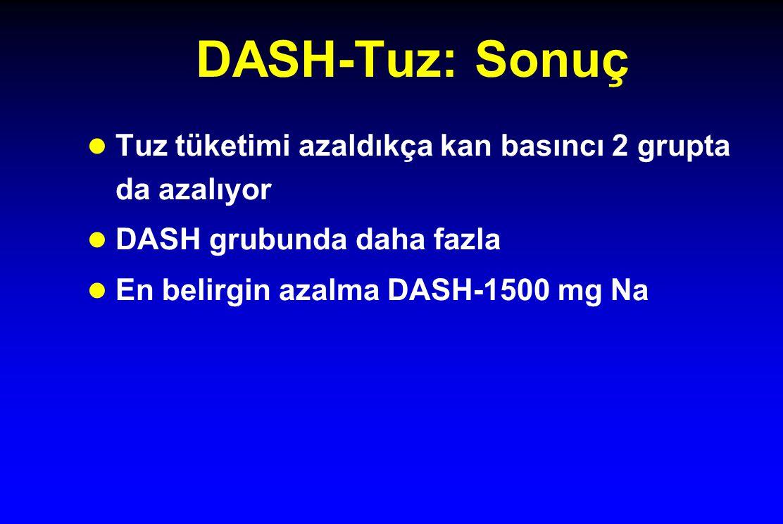 DASH-Tuz: Sonuç l Tuz tüketimi azaldıkça kan basıncı 2 grupta da azalıyor l DASH grubunda daha fazla l En belirgin azalma DASH-1500 mg Na