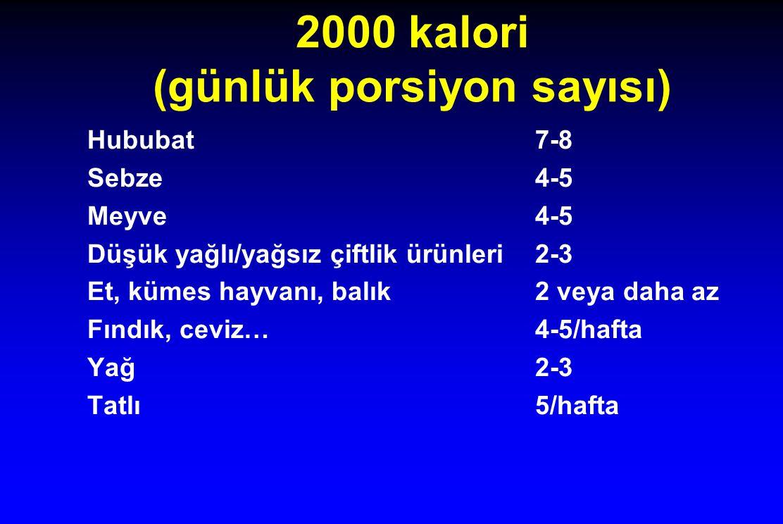 2000 kalori (günlük porsiyon sayısı) Hububat7-8 Sebze4-5 Meyve4-5 Düşük yağlı/yağsız çiftlik ürünleri2-3 Et, kümes hayvanı, balık 2 veya daha az Fındı