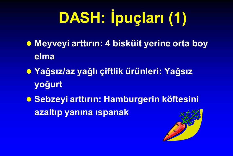DASH: İpuçları (1) l Meyveyi arttırın: 4 bisküit yerine orta boy elma l Yağsız/az yağlı çiftlik ürünleri: Yağsız yoğurt l Sebzeyi arttırın: Hamburgeri