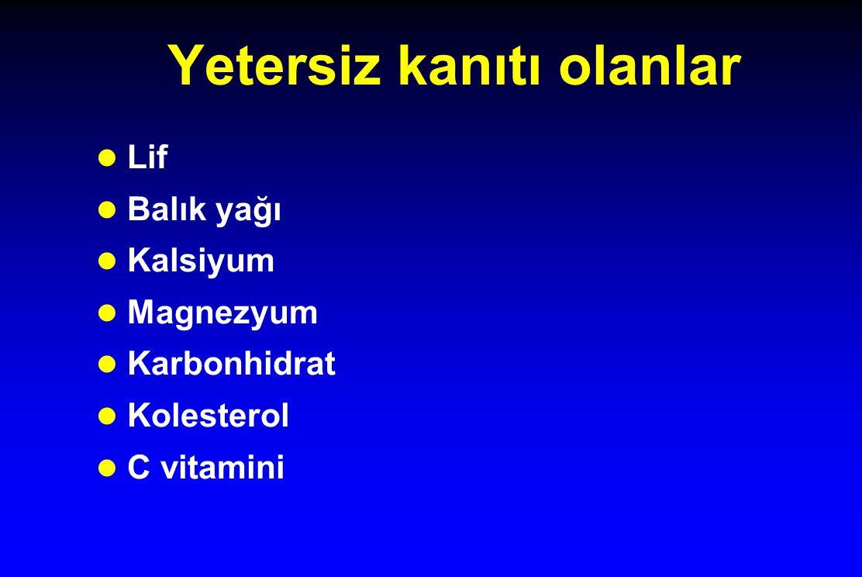 Yetersiz kanıtı olanlar l Lif l Balık yağı l Kalsiyum l Magnezyum l Karbonhidrat l Kolesterol l C vitamini