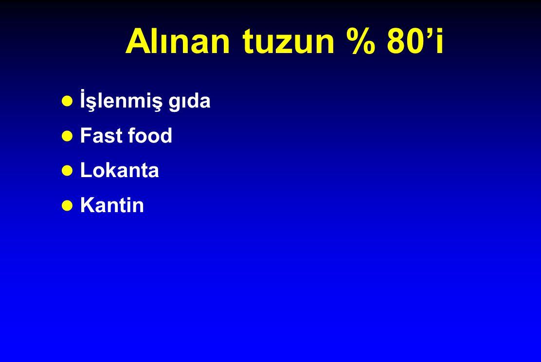 Alınan tuzun % 80'i l İşlenmiş gıda l Fast food l Lokanta l Kantin
