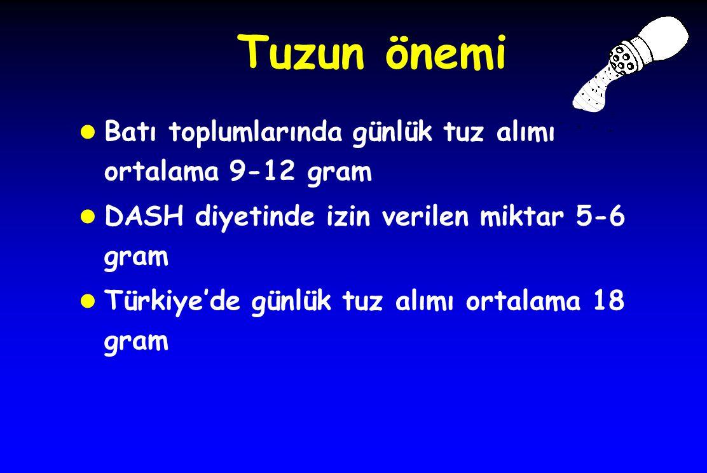 Tuzun önemi l Batı toplumlarında günlük tuz alımı ortalama 9-12 gram l DASH diyetinde izin verilen miktar 5-6 gram l Türkiye'de günlük tuz alımı ortal