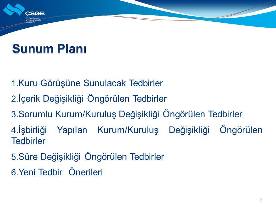  2014-2016 yıllarını kapsayan Eylem Planı kapsamında gerçekleştirilmesi gereken eylem sayısı: 14  11 tedbirin gerçekleştirilmesi için çalışma başlatılmış,  3 tedbir için herhangi bir faaliyet yapılmamıştır.
