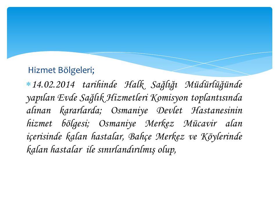 Hizmet Bölgeleri;  14.02.2014 tarihinde Halk Sağlığı Müdürlüğünde yapılan Evde Sağlık Hizmetleri Komisyon toplantısında alınan kararlarda; Osmaniye D