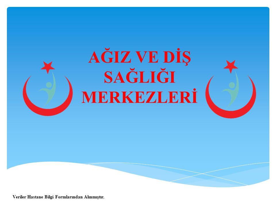 Osmaniye Ağız ve Diş Sağlığı Merkezi Evde Sağlık Hizmetleri Birimi Osmaniye Ağız ve Diş Sağlığı Merkezi Evde Sağlık Hizmetleri Biriminde 1 Diş hekimi, 1hemşire, 1 şoför ile hizmet verilmektedir.