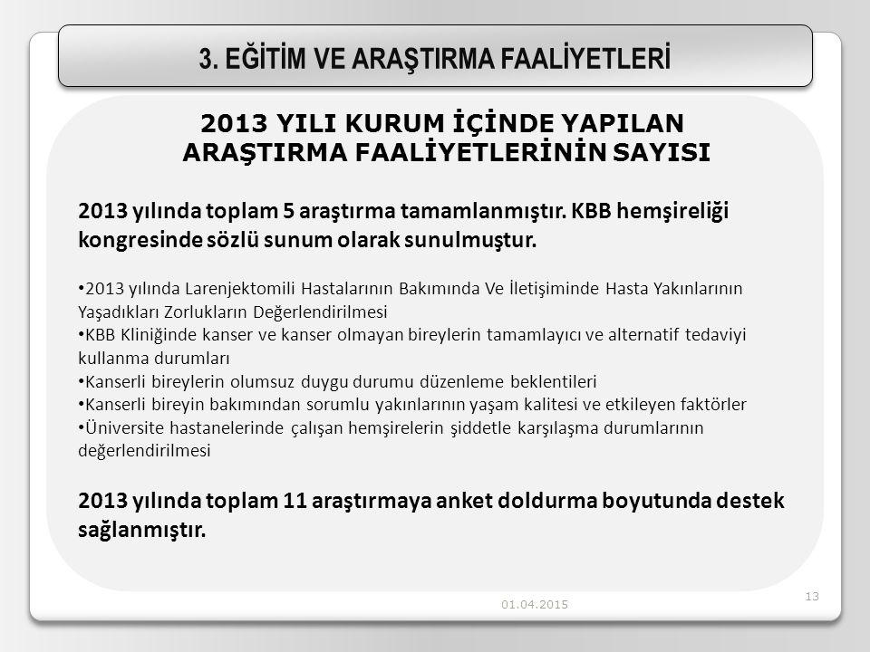 01.04.2015 13 2013 yılında toplam 5 araştırma tamamlanmıştır.
