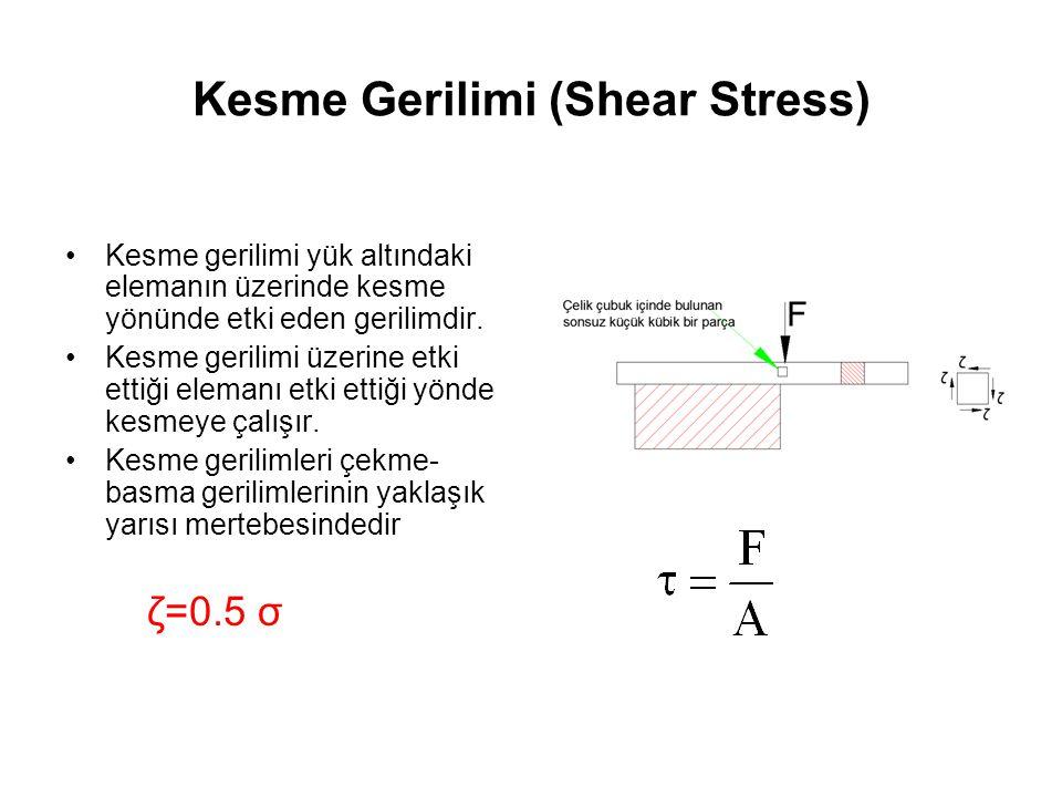 Kesme Gerilimi (Shear Stress) Kesme gerilimi yük altındaki elemanın üzerinde kesme yönünde etki eden gerilimdir. Kesme gerilimi üzerine etki ettiği el