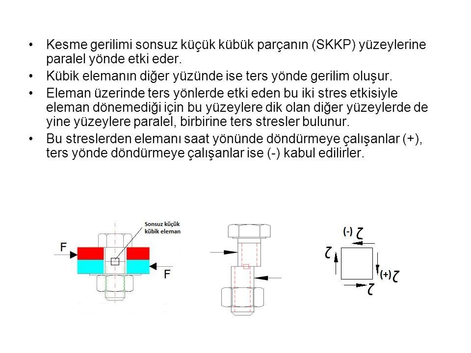 Kesme gerilimi sonsuz küçük kübük parçanın (SKKP) yüzeylerine paralel yönde etki eder. Kübik elemanın diğer yüzünde ise ters yönde gerilim oluşur. Ele