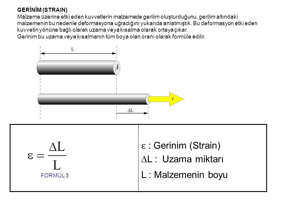 GERİNİM (STRAIN) Malzeme üzerine etki eden kuvvetlerin malzemede gerilim oluşturduğunu, gerilim altındaki malzemenin bu nedenle deformasyona uğradığın
