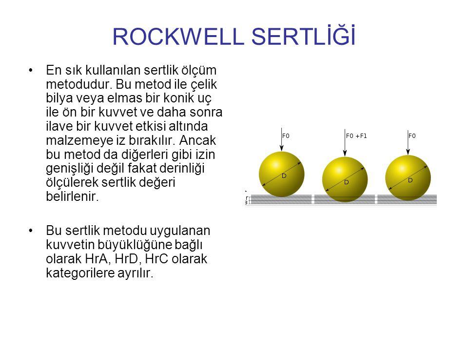 ROCKWELL SERTLİĞİ En sık kullanılan sertlik ölçüm metodudur. Bu metod ile çelik bilya veya elmas bir konik uç ile ön bir kuvvet ve daha sonra ilave bi