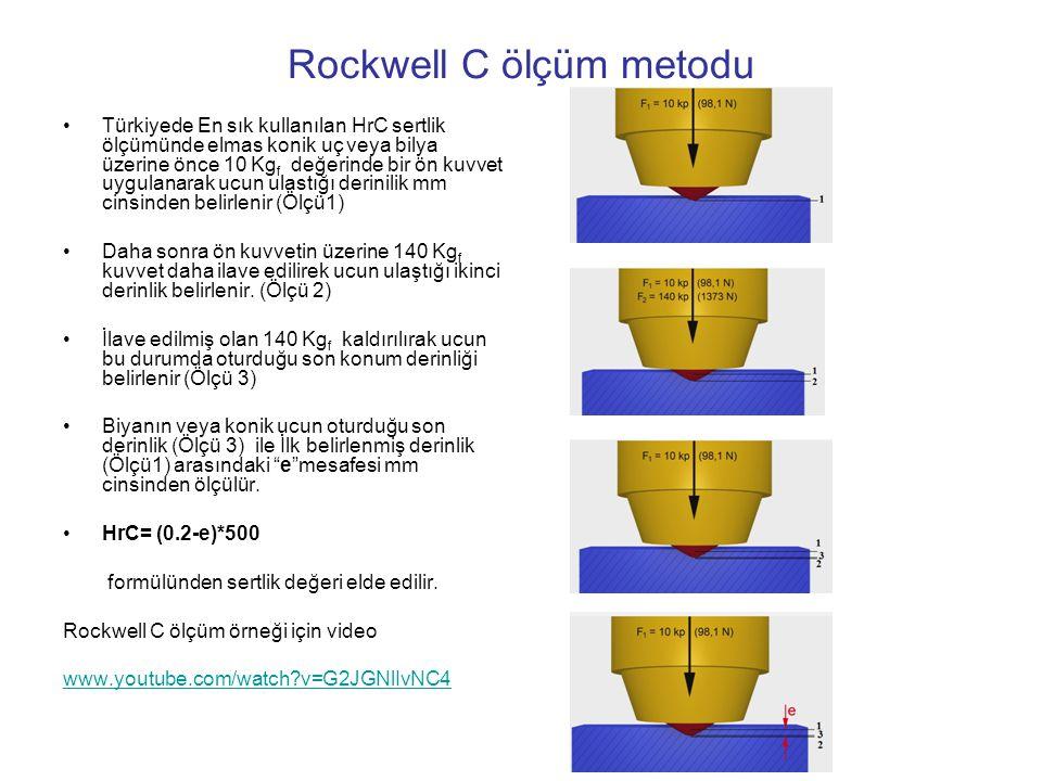 Rockwell C ölçüm metodu Türkiyede En sık kullanılan HrC sertlik ölçümünde elmas konik uç veya bilya üzerine önce 10 Kg f değerinde bir ön kuvvet uygul